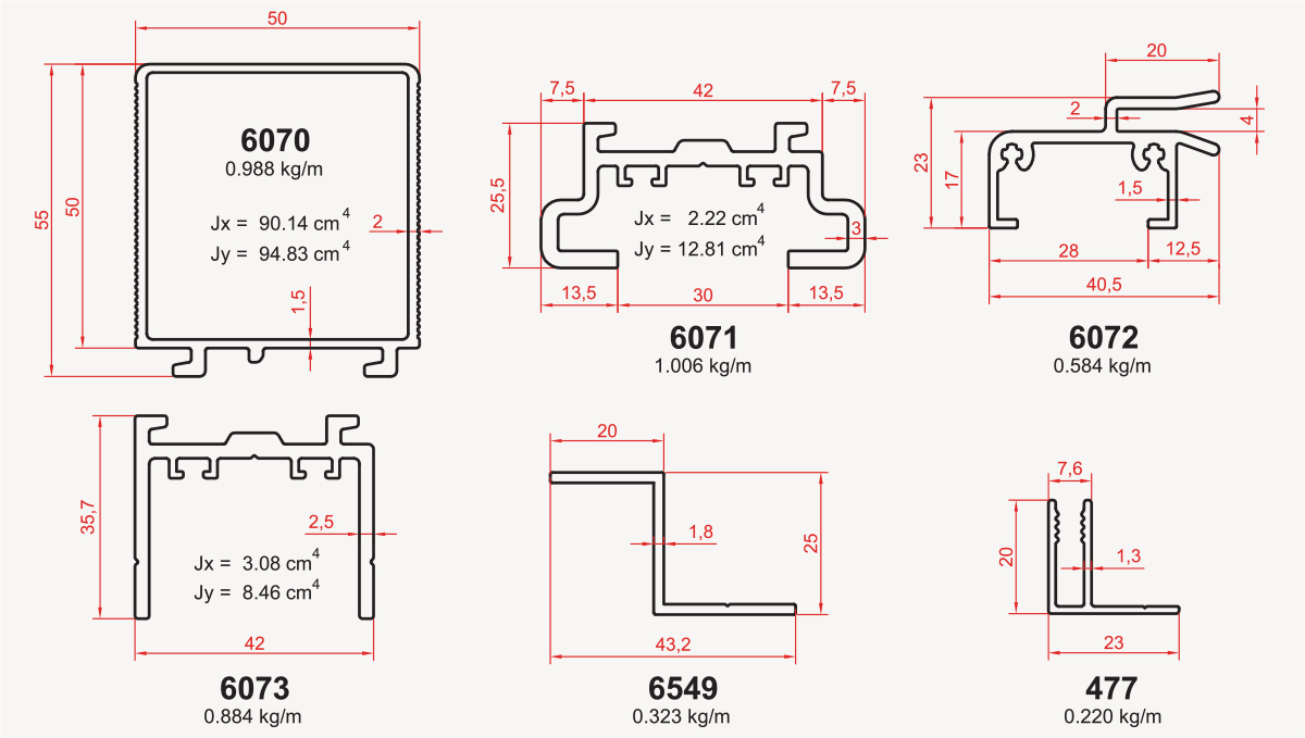 Composite Panels system C